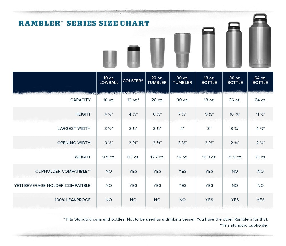 Rambler Sizing Guide