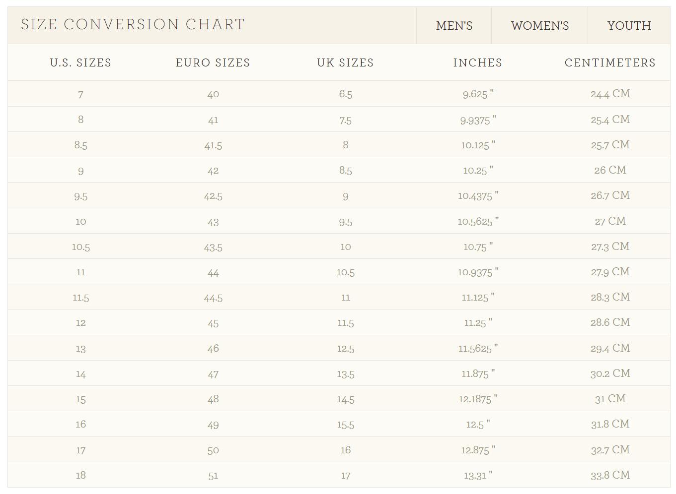 OluKai Sizing Chart