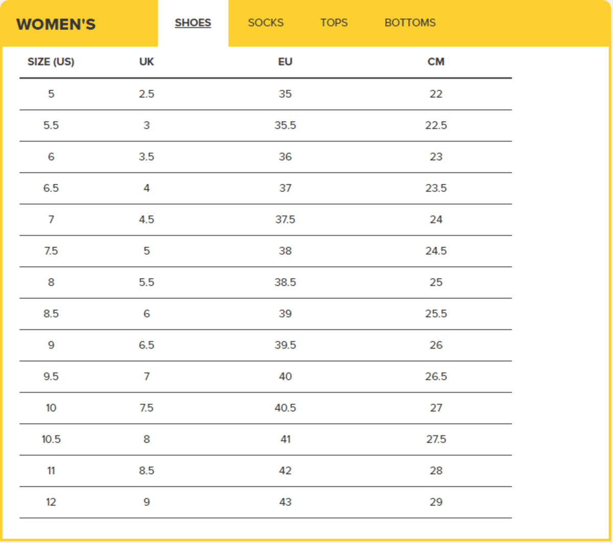 2e7acca838a7 Keen Men s Sizing Chart
