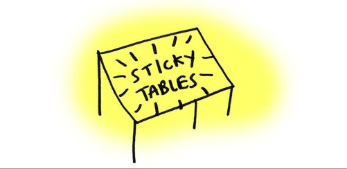 Sticky Tables - with BLISS + Liv Wynter