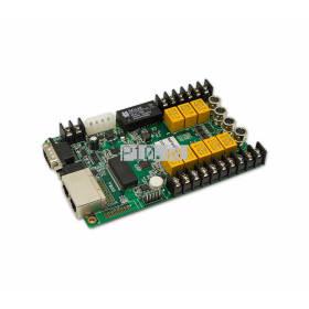 Nova Multifunction Card MFN300-B