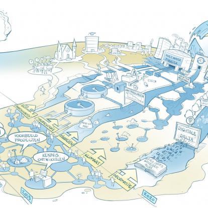 Hoe vijftien organisaties samenwerken aan schoon drinkwater