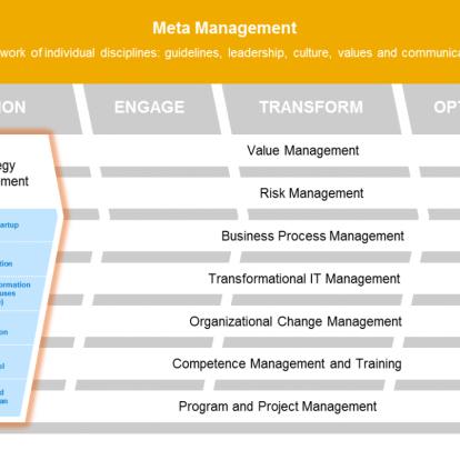 Manage de VUCA in jouw organisatie