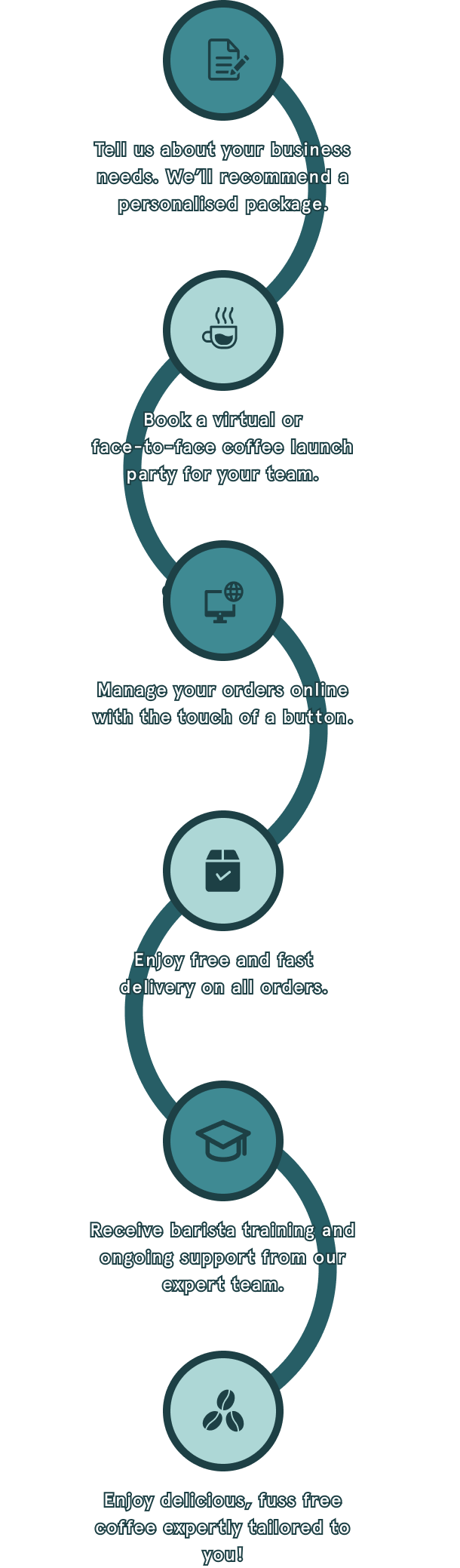 how it works image