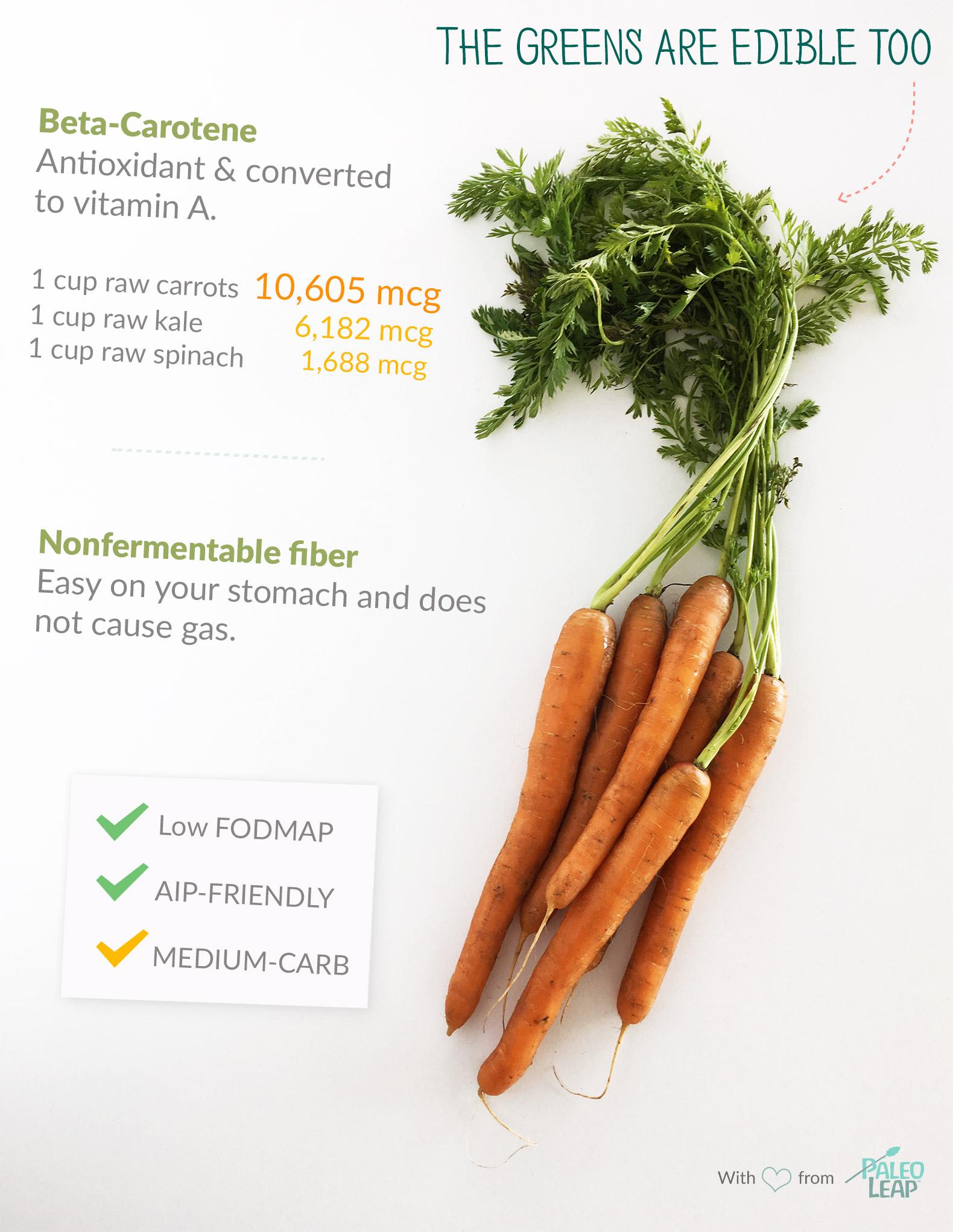 Carrots highlights