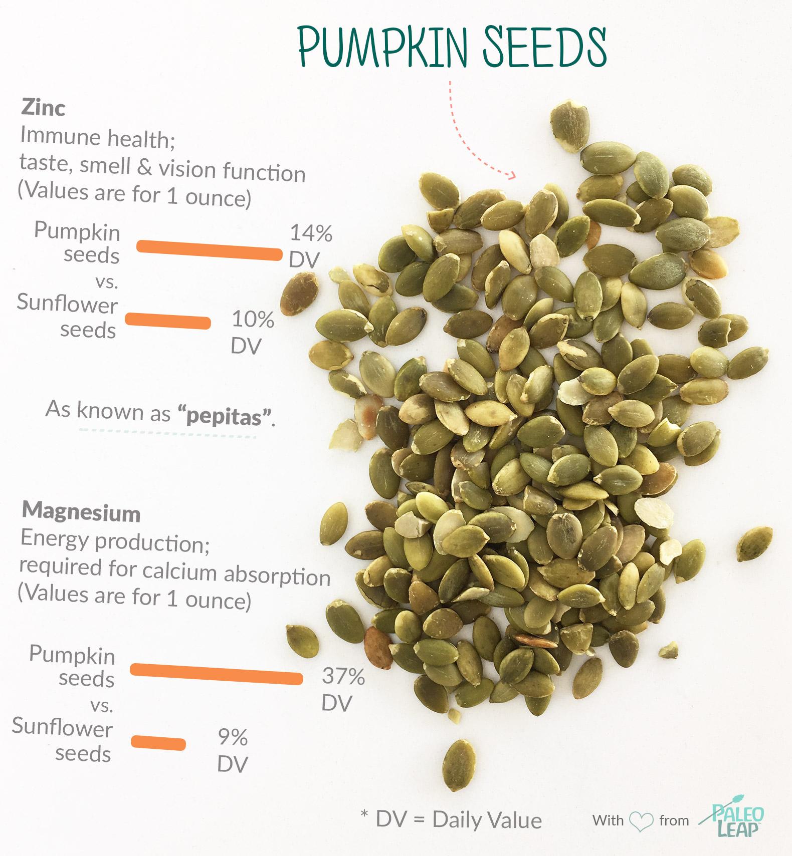 recipe: healthy pumpkin seeds [6]