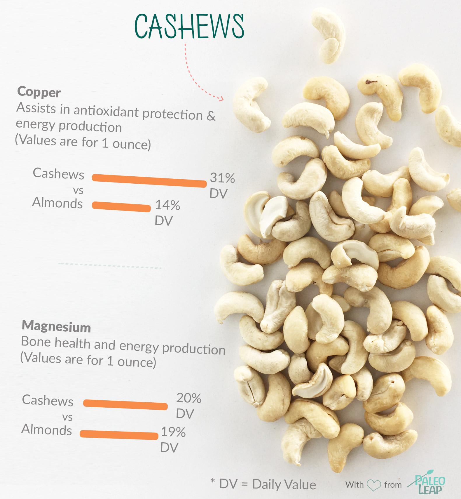 Cashew highlights