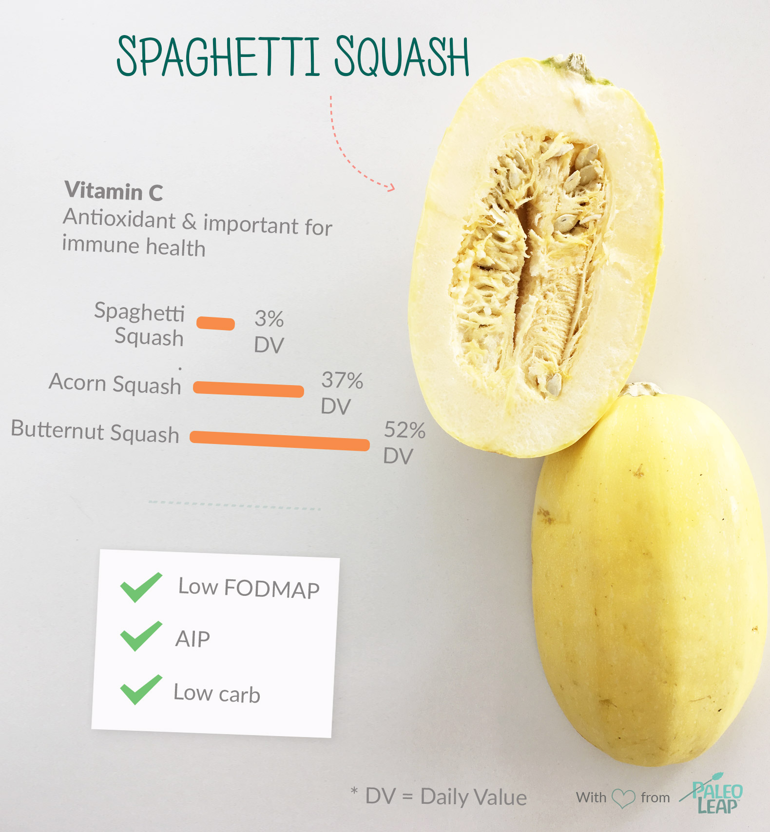 Spaghetti squash highlights