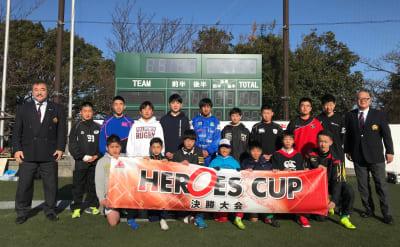 Heroes CUP 2020