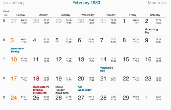 Calendar image February 1980
