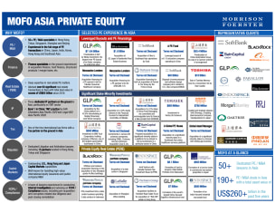 The MoFo Asia Private Equity Team