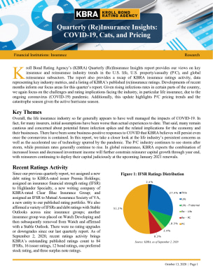 Quarterly (Re)Insurance Insights: COVID-19, Cats, and Pricing