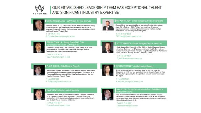 Aspen Re Leadership