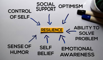 Emotional Resilience and Entrepreneurship