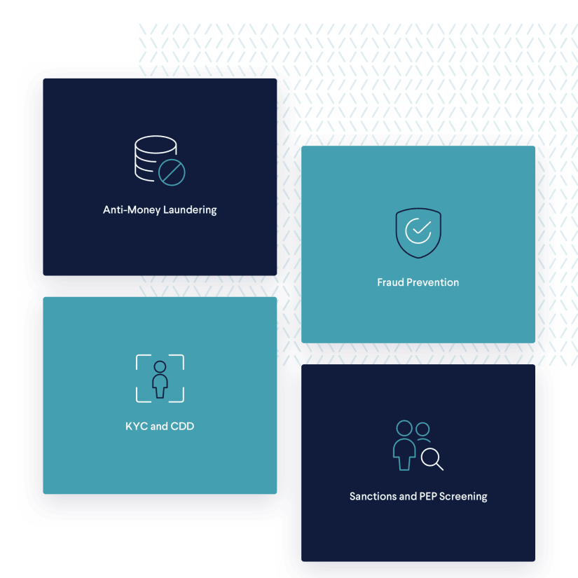 Four coloured blocks with text and icons, Anti-Money Laundering, Fraud Prevention, KYC and CDD, Sanctions and PEP Screening
