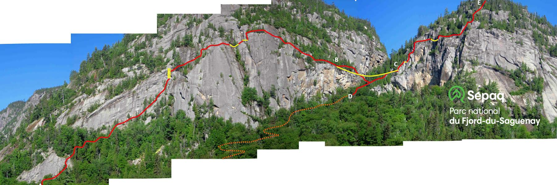 Plan du parcours de via ferrata Parc national du Fjord-du-Saguenay