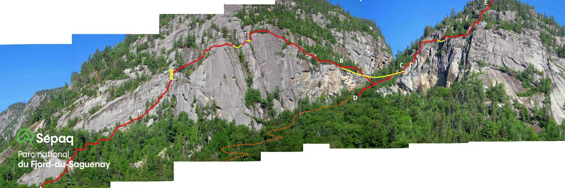 Plan du parcours de via ferrata