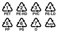 The plastic myth and the misunderstood triangle