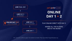Online Day 1 + 2