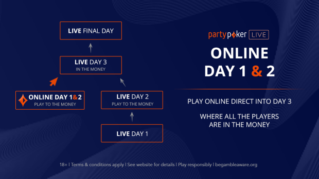 Online Day 1 and 2