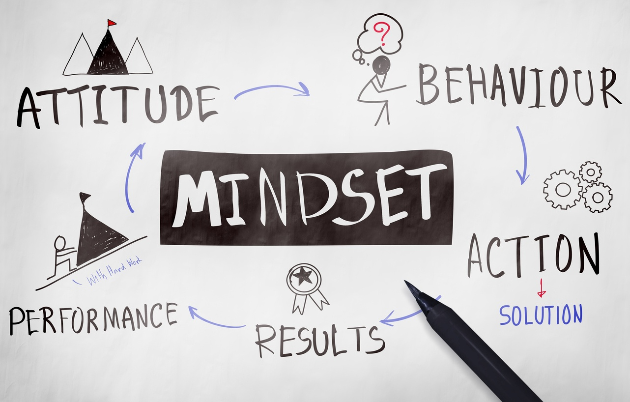 Entrepreneurial Mindset Tool – Change Your Life
