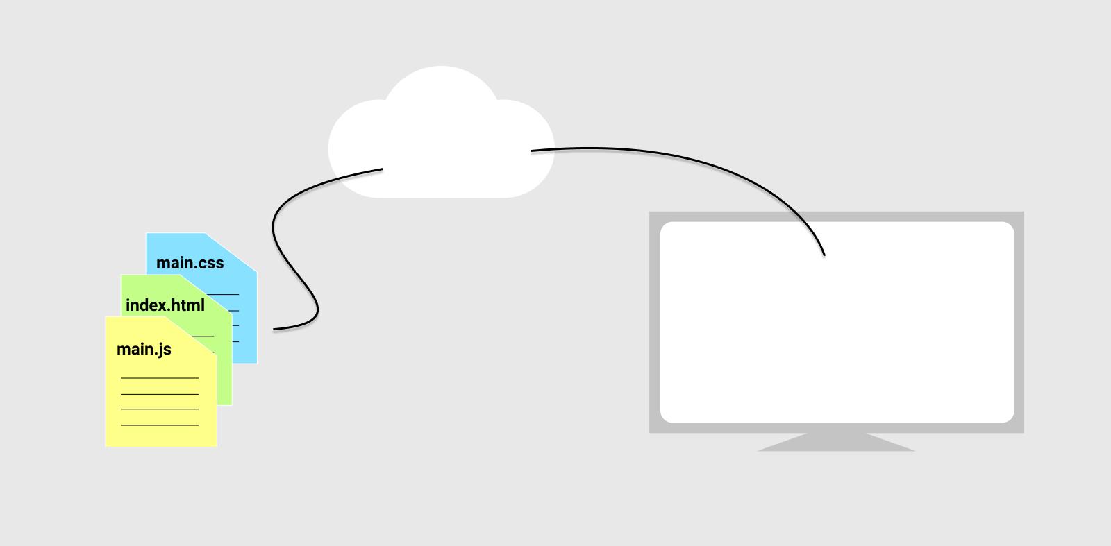 Optimising your Website