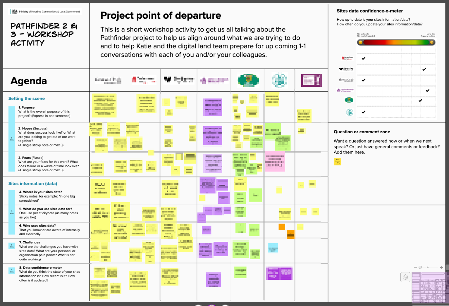 A screenshot of Mural board with lots of post-it notes