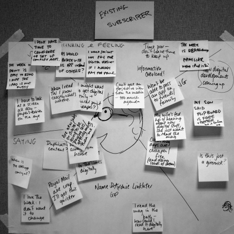 Empathy map created during the workshop