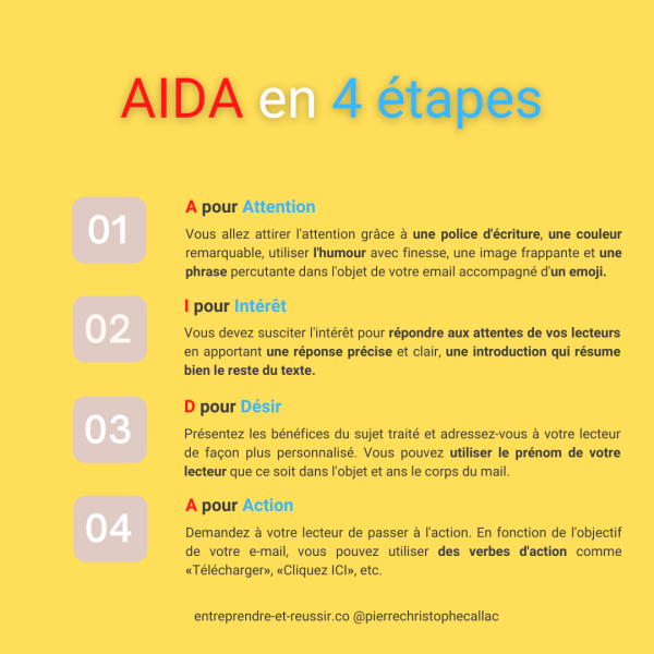 méthode AIDA en 4 étapes pour améliorer son mail