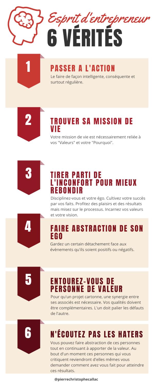 état d'esprit d'entrepreneur : les 6 vérités