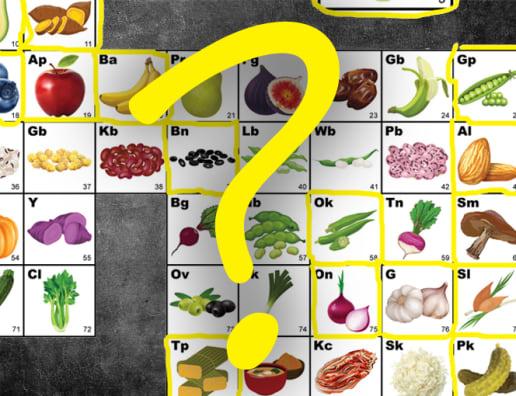 Eat It to Beat It Challenge FAQ