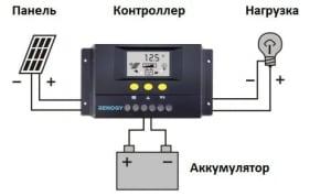 Инверторы от бренда Sunways PV Systems