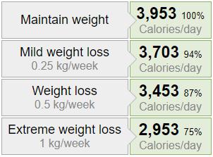 weightloss calculator