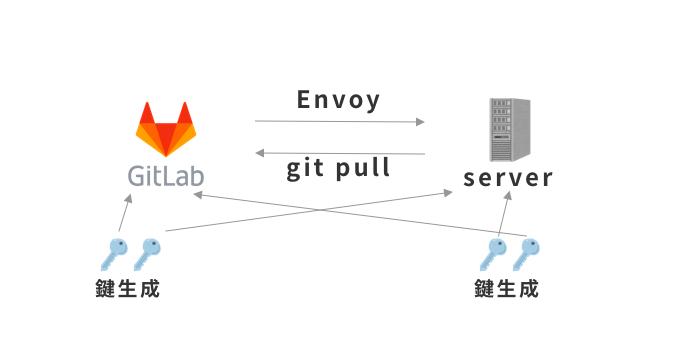 CI-CD-schematic-diagram