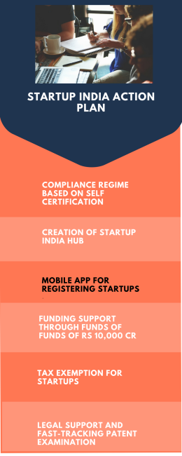 startup_india