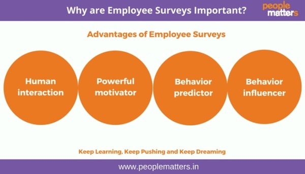 Article Employee Surveys Are Still The Top Method To Measure