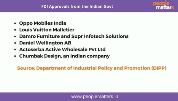 FDI_Approvals
