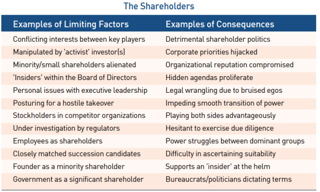 The_Shareholders