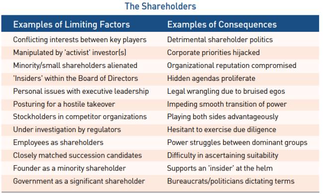The_Shareholders