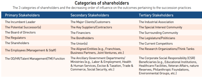 Categories_of_shareholders