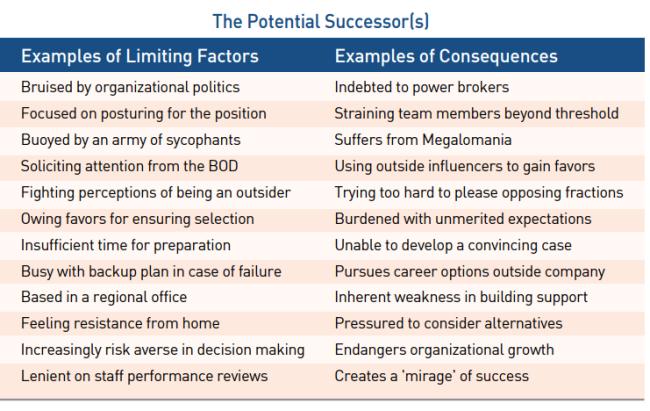 The_Potential_Successor(s)