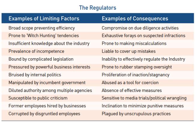 The_Regulators