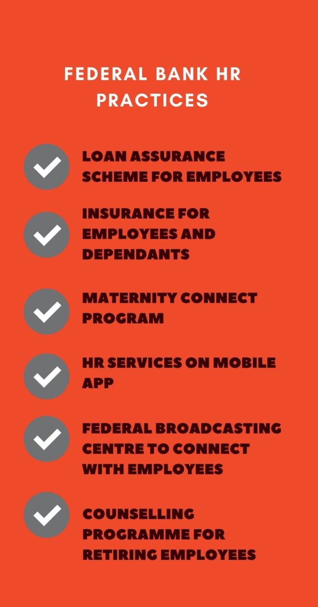 federal_bank