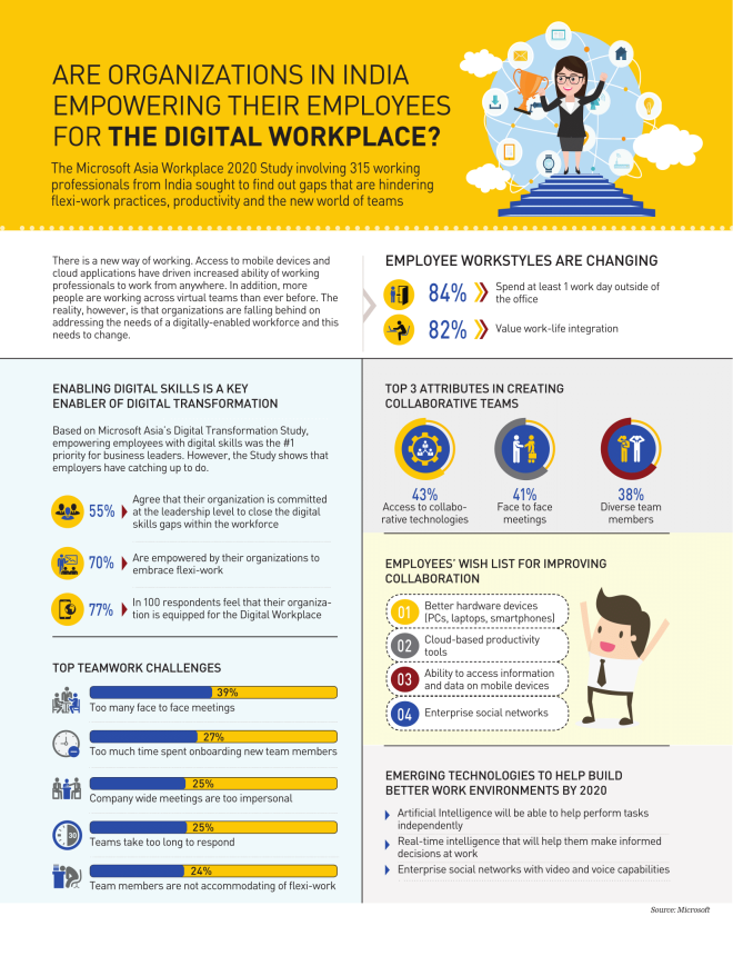 The_Digital_Workplace