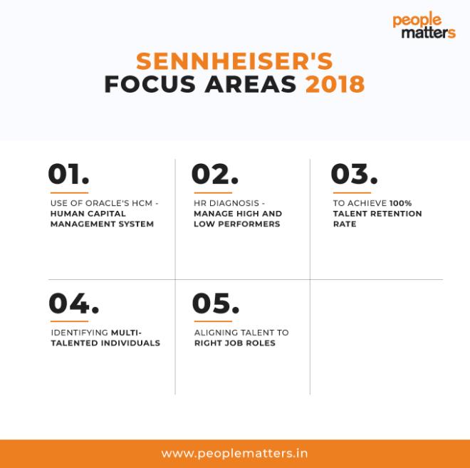 Sennheiser's_Focus_Areas_2018