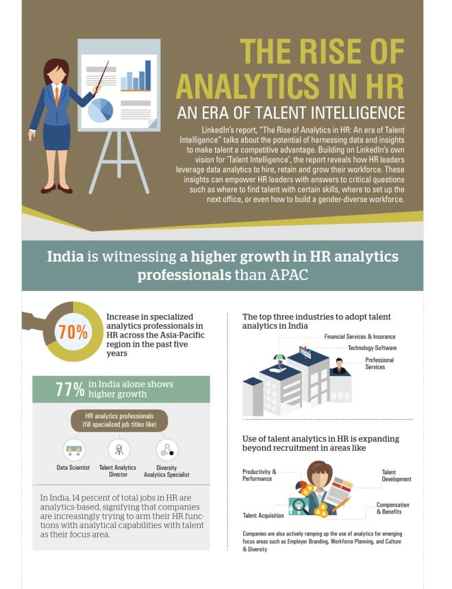 The_Rise_of_HR_Analytics