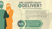 Global Leadership Forecast 2014-15
