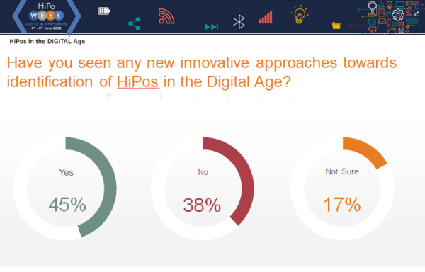 Have you seen any new innovative approaches towards identification of HiPos in the Digital Age?
