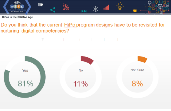Do you think that the current HiPo program designs have to be revisited for nurturing digital competencies?