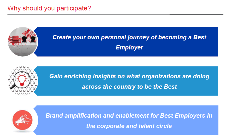 Participation options and Benefits
